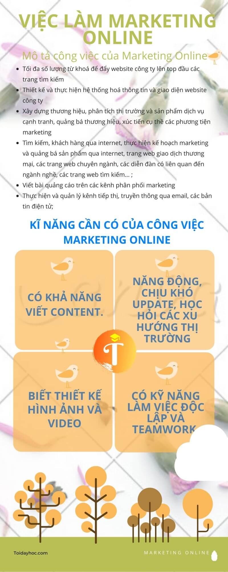 Việc làm marketing online